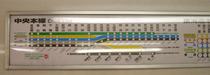 JR中央線路線図