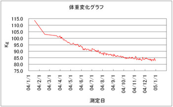 taiju_041231