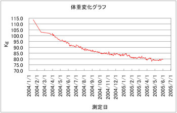 taiju_050531