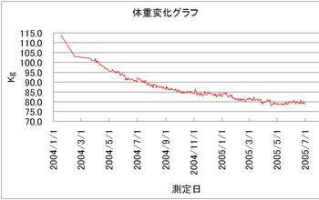 taiju_060630