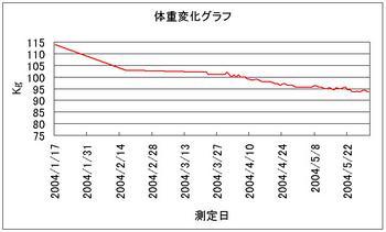 taiju_040531.jpg