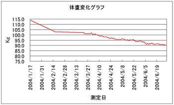 taiju_040630.jpg
