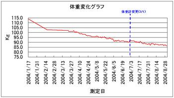 taiju_040831.jpg